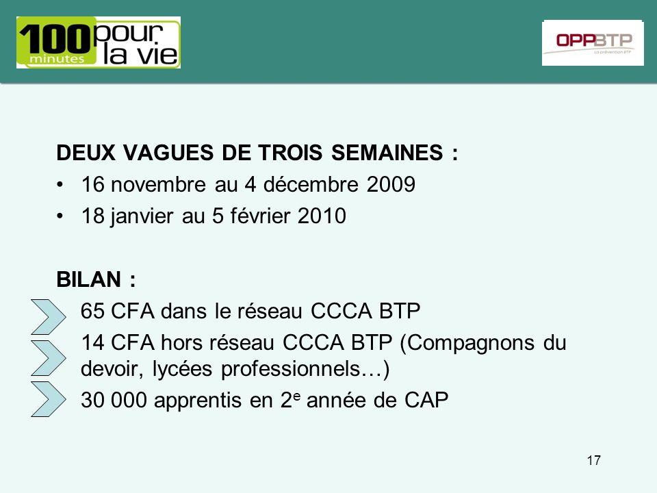 DEUX VAGUES DE TROIS SEMAINES :