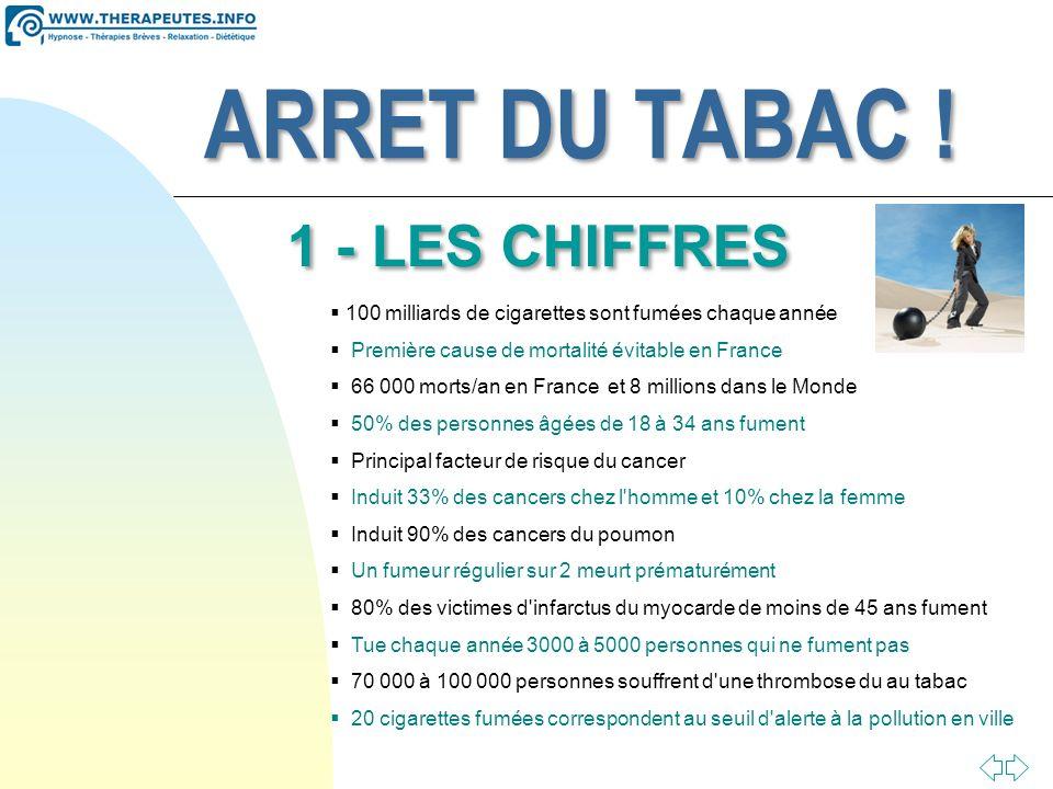 ARRET DU TABAC ! 1 - LES CHIFFRES