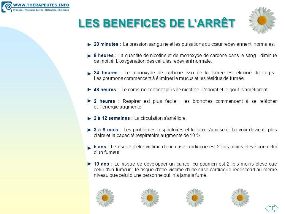 LES BENEFICES DE L'ARRÊT
