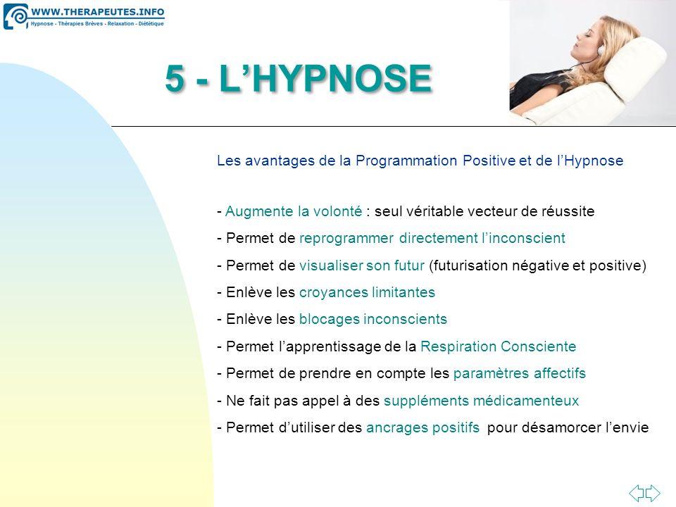 5 - L'HYPNOSE Les avantages de la Programmation Positive et de l'Hypnose. Augmente la volonté : seul véritable vecteur de réussite.