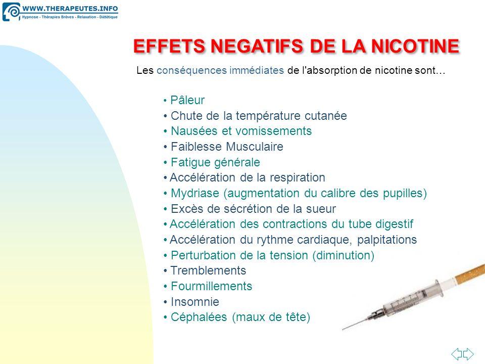 EFFETS NEGATIFS DE LA NICOTINE