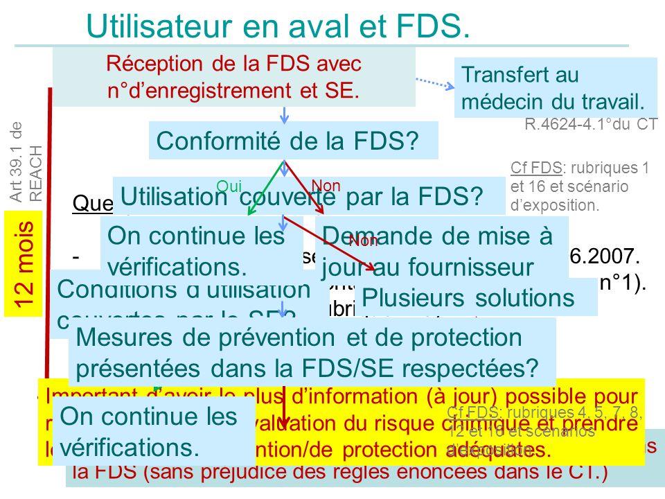 Réception de la FDS avec n°d'enregistrement et SE.