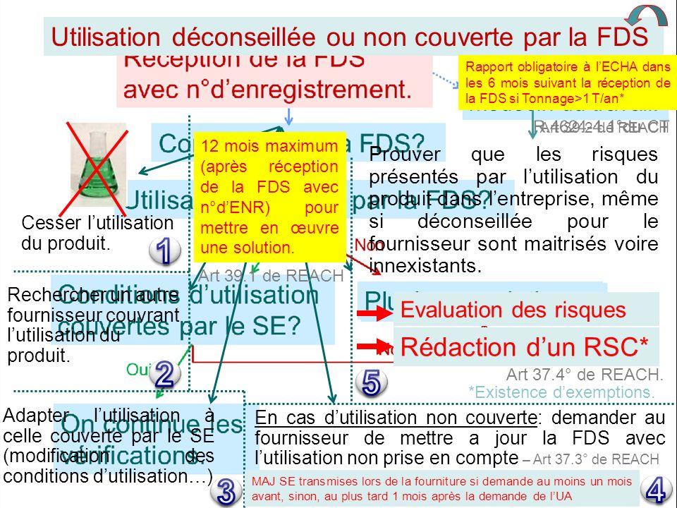 1 2 5 3 4 Utilisation déconseillée ou non couverte par la FDS