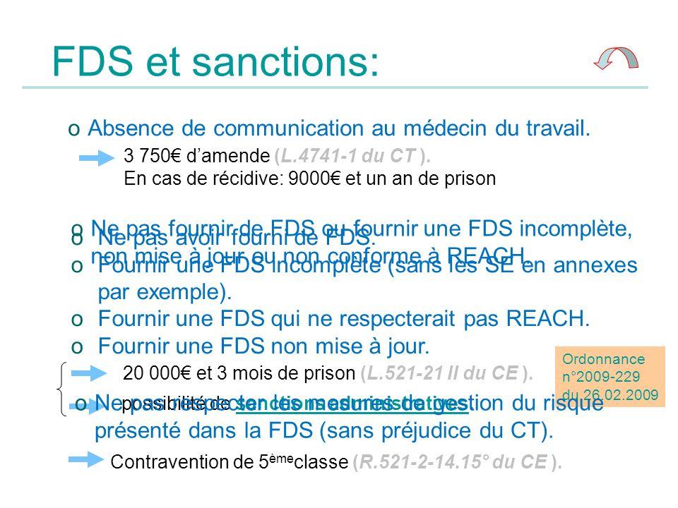 FDS et sanctions: Absence de communication au médecin du travail.