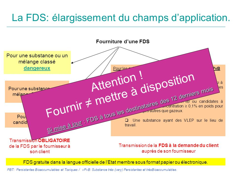La FDS: élargissement du champs d'application.