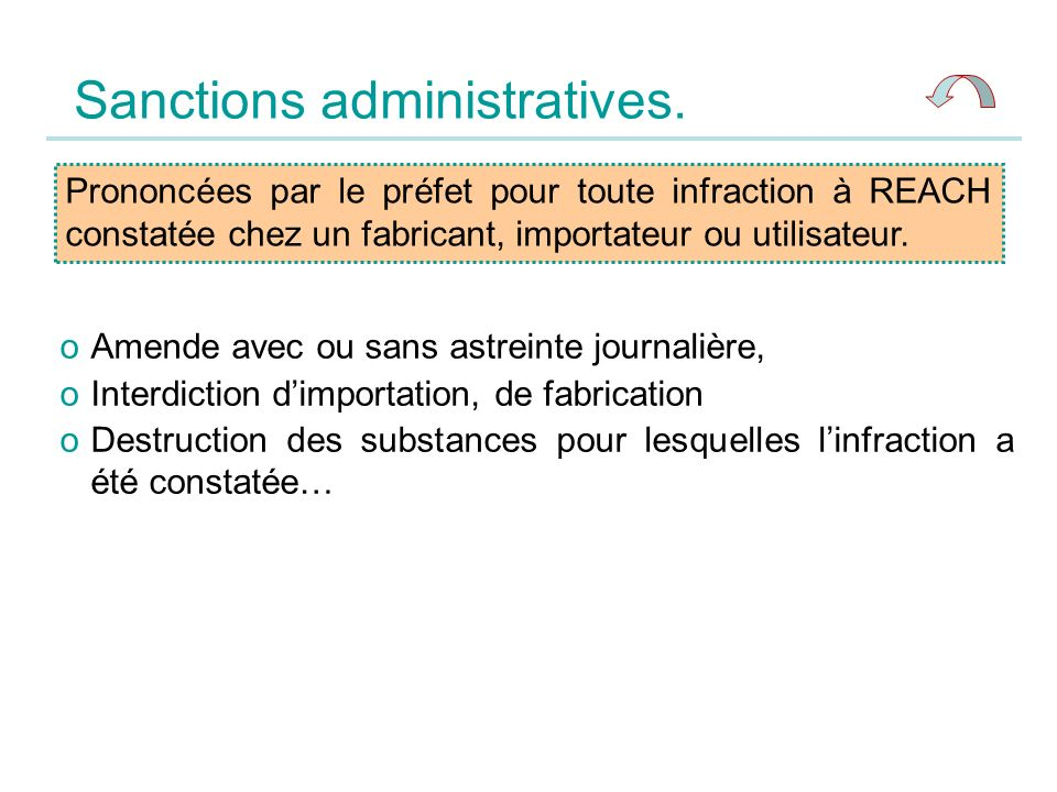 Sanctions administratives.