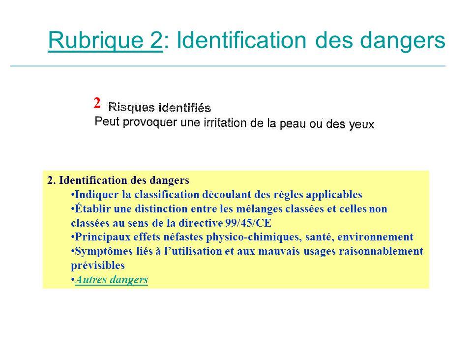 Rubrique 2: Identification des dangers