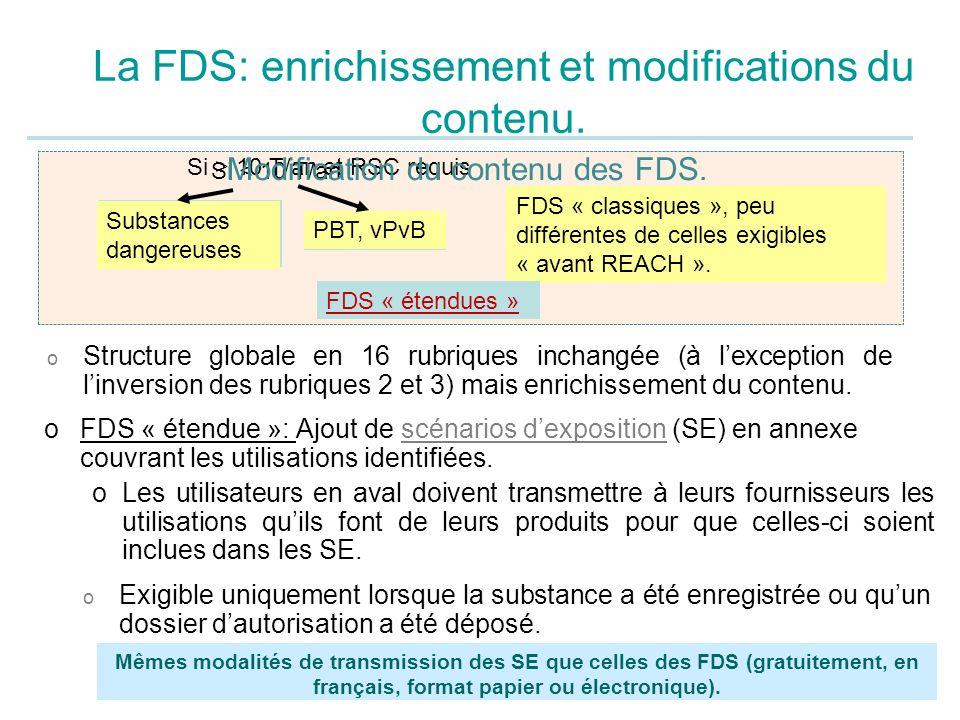 La FDS: enrichissement et modifications du contenu.