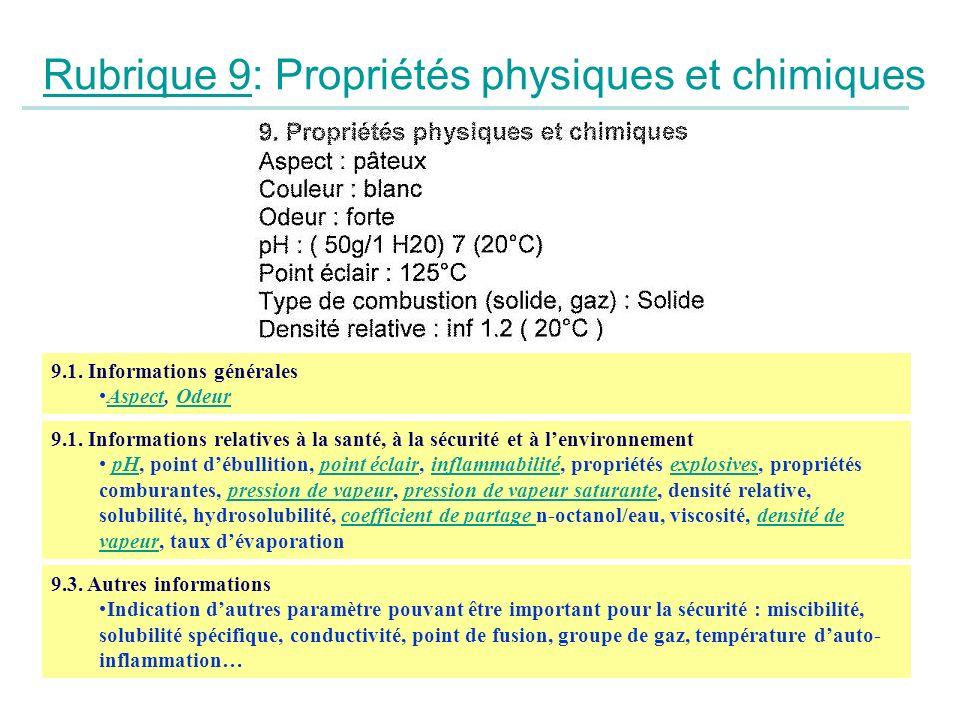 Rubrique 9: Propriétés physiques et chimiques