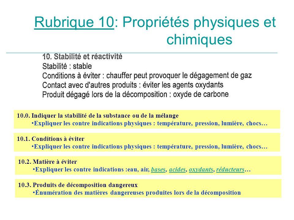 Rubrique 10: Propriétés physiques et chimiques