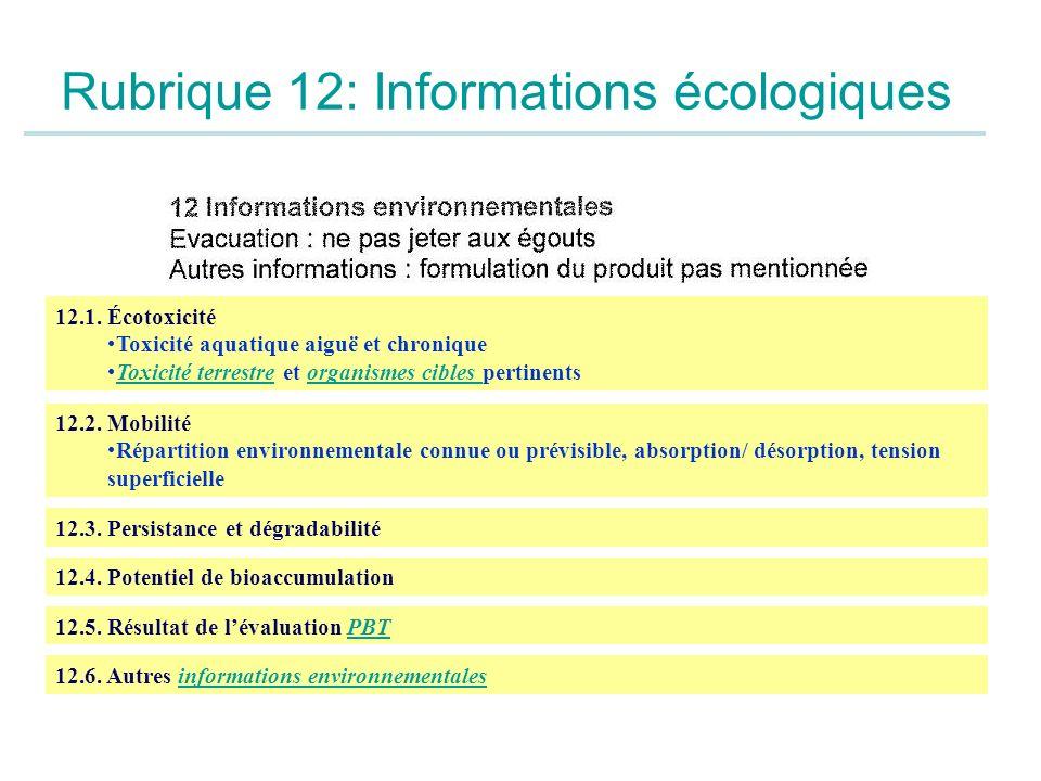 Rubrique 12: Informations écologiques