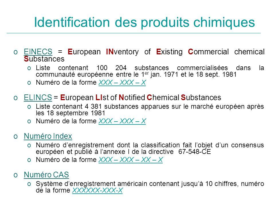 Identification des produits chimiques