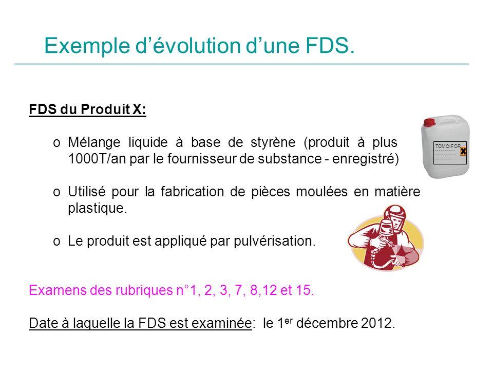 Exemple d'évolution d'une FDS.