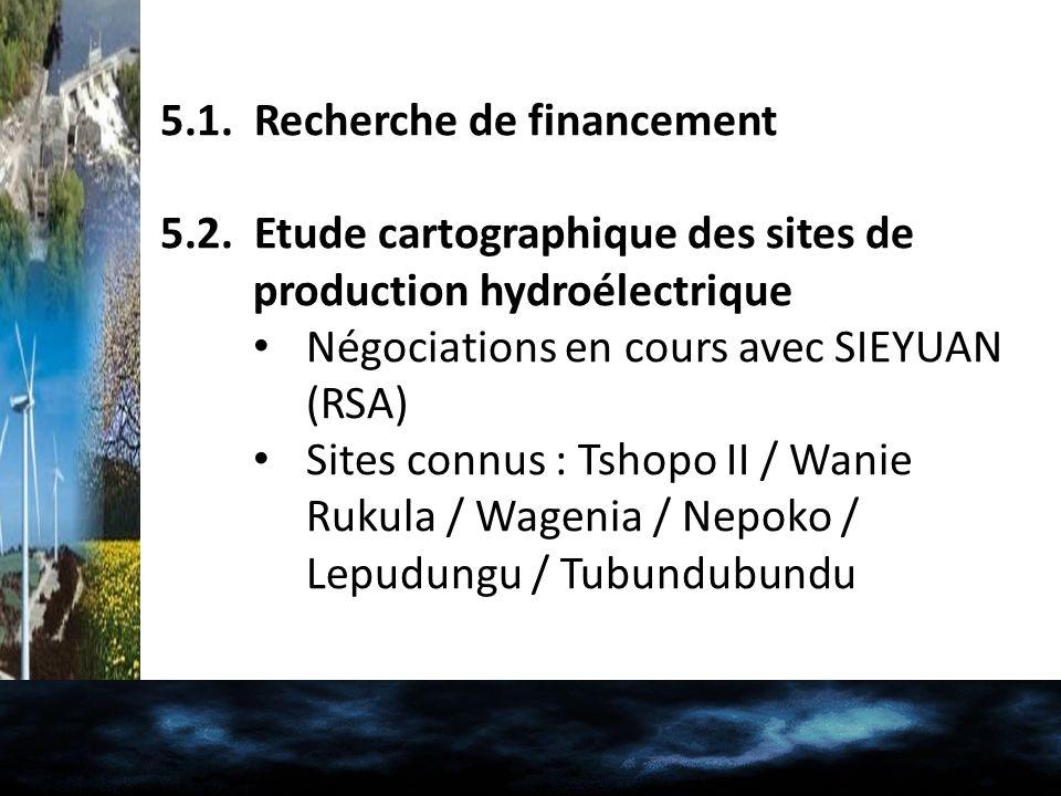 5.1. Recherche de financement