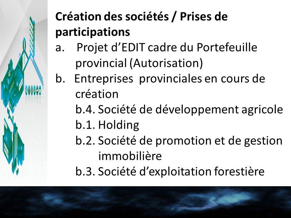 Création des sociétés / Prises de participations
