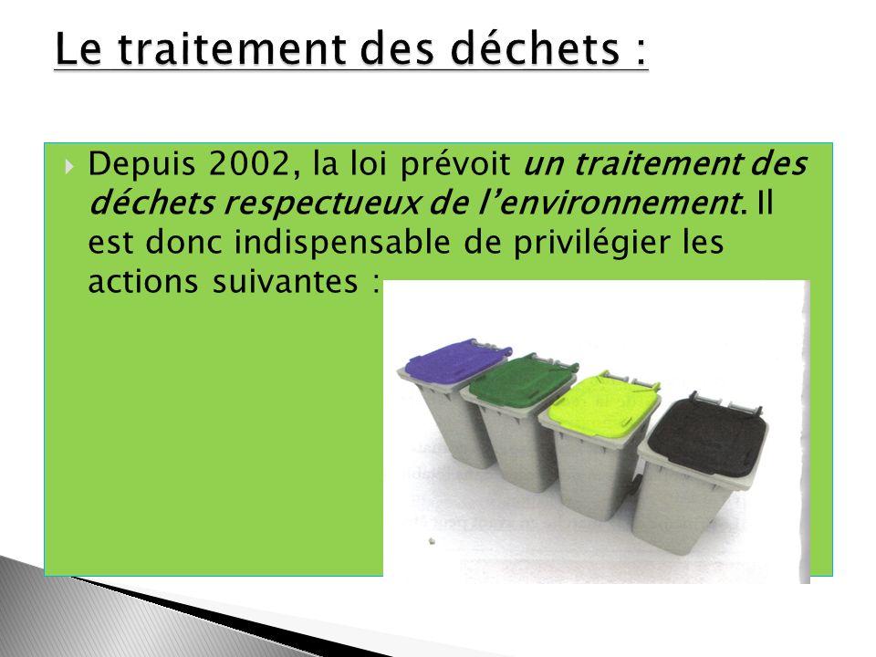 Le traitement des déchets :