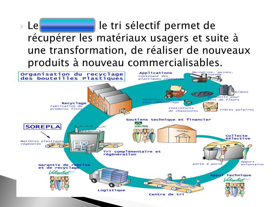 Le recyclage : le tri sélectif permet de récupérer les matériaux usagers et suite à une transformation, de réaliser de nouveaux produits à nouveau commercialisables.