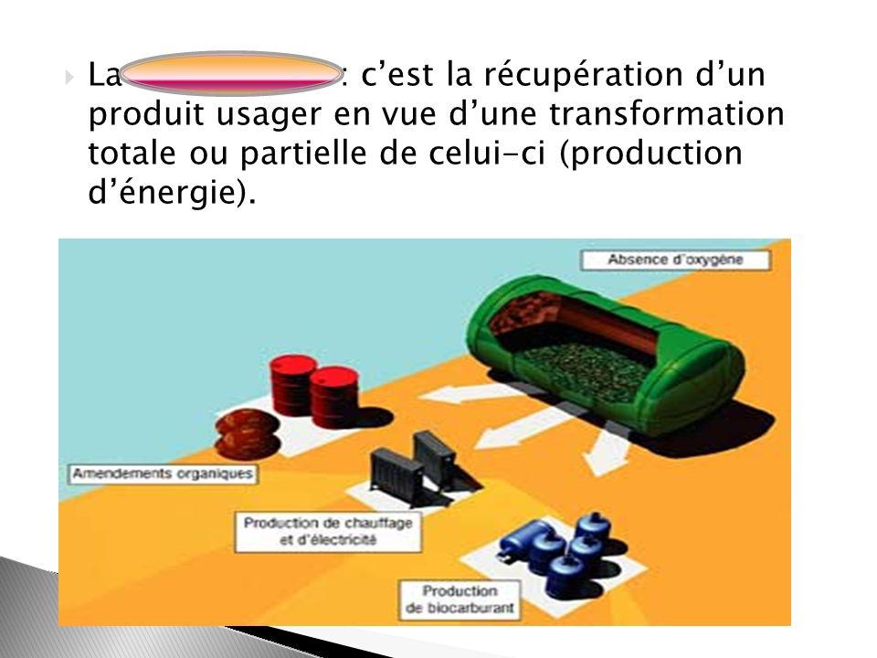 La valorisation : c'est la récupération d'un produit usager en vue d'une transformation totale ou partielle de celui-ci (production d'énergie).