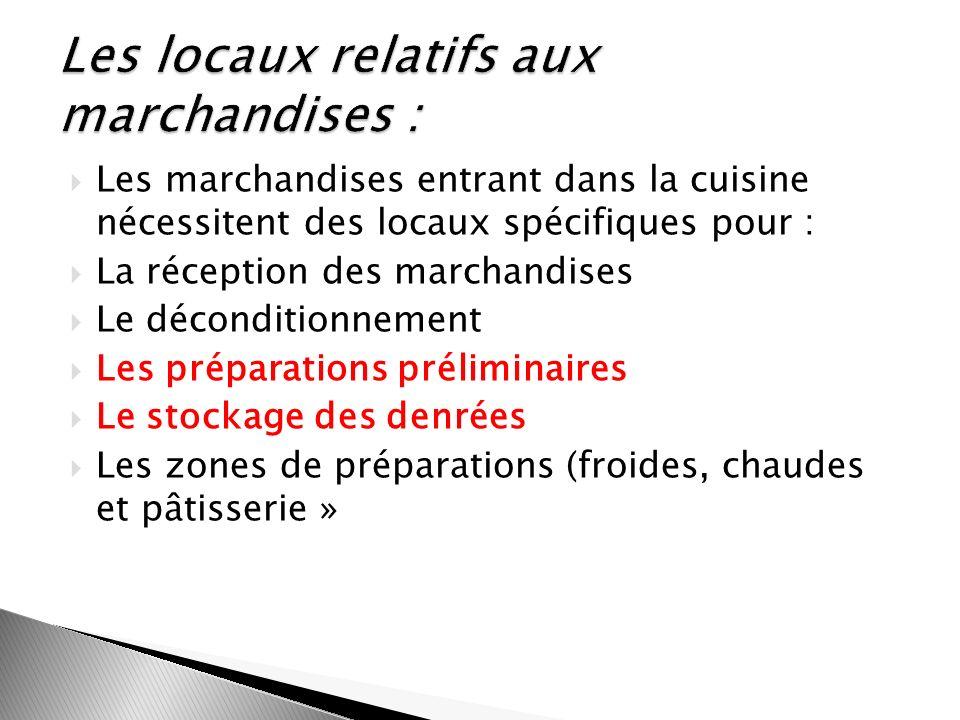 Les locaux relatifs aux marchandises :