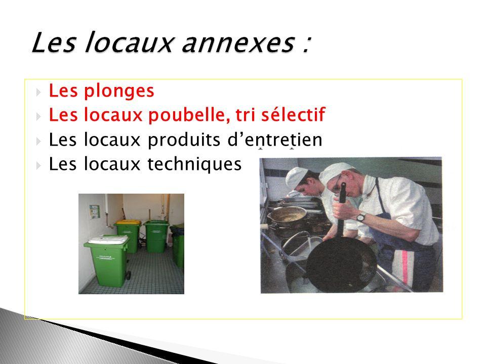 Les locaux annexes : Les plonges Les locaux poubelle, tri sélectif