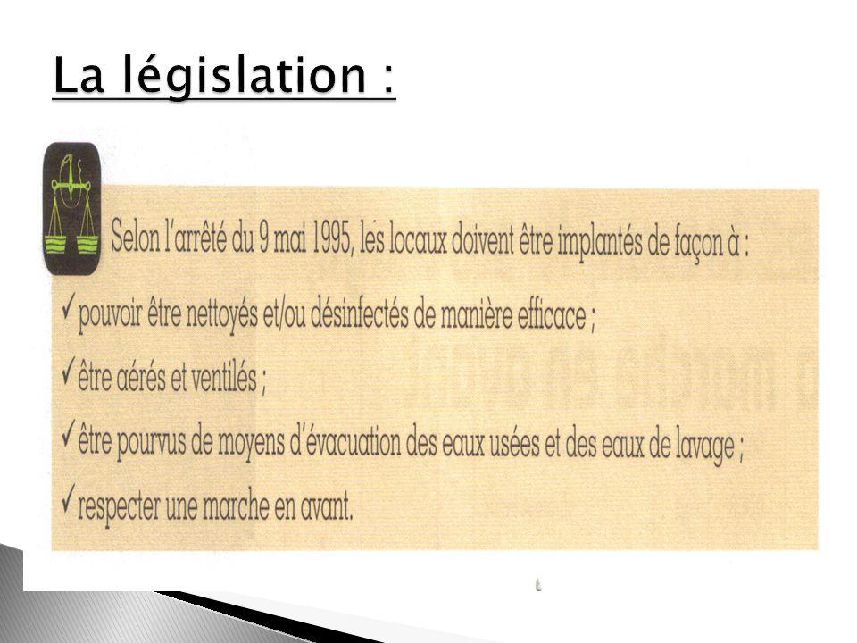 La législation :