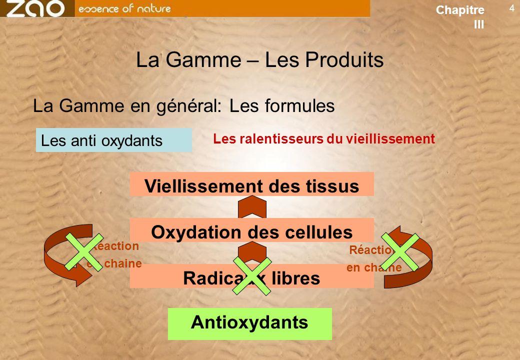 Viellissement des tissus Oxydation des cellules
