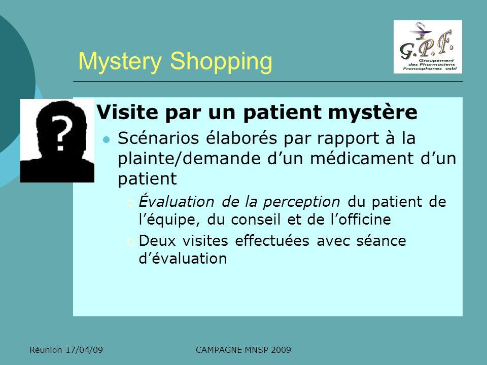 Mystery Shopping Visite par un patient mystère