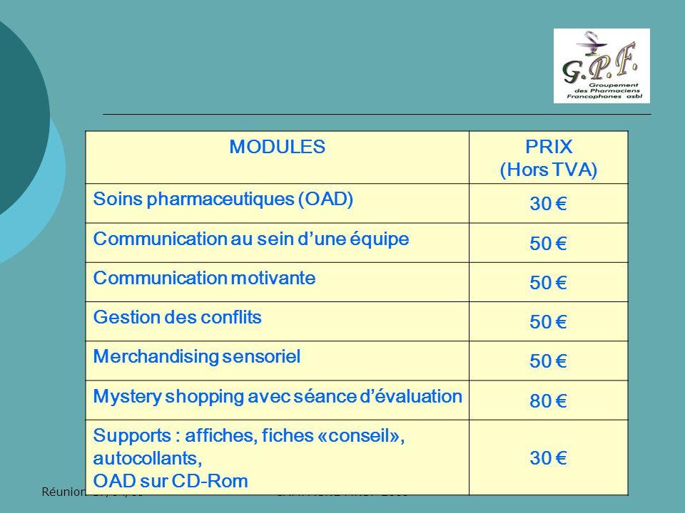 MODULES PRIX (Hors TVA) 30 € 50 € 80 €