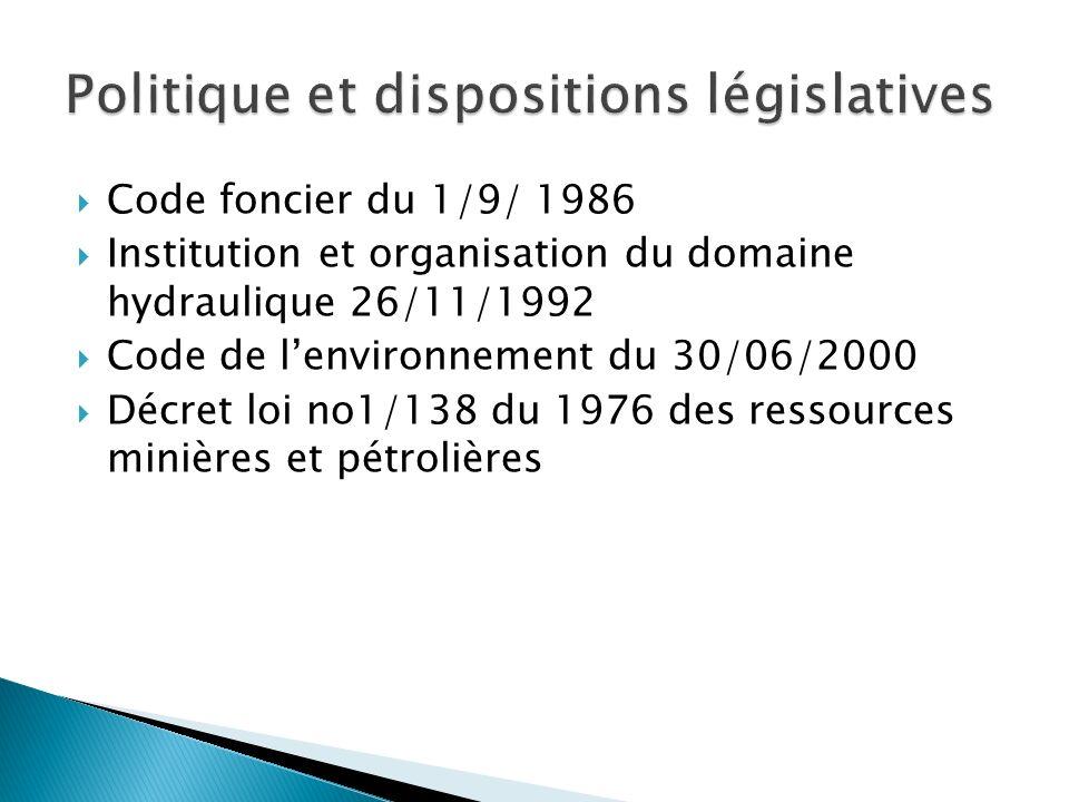 Politique et dispositions législatives