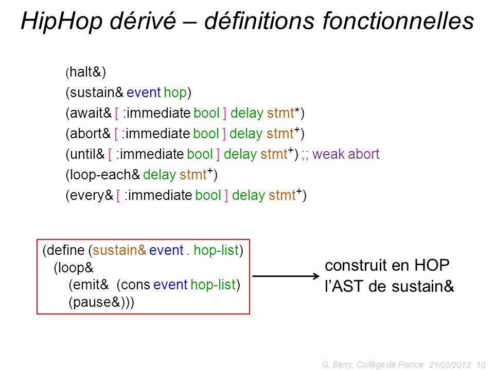 HipHop dérivé – définitions fonctionnelles