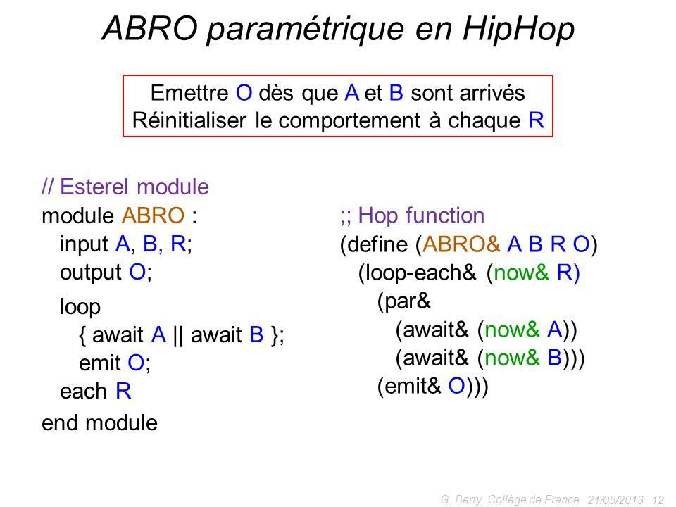 ABRO paramétrique en HipHop