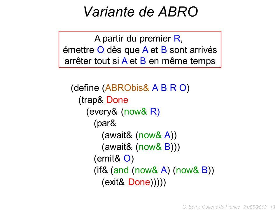 Variante de ABRO A partir du premier R,