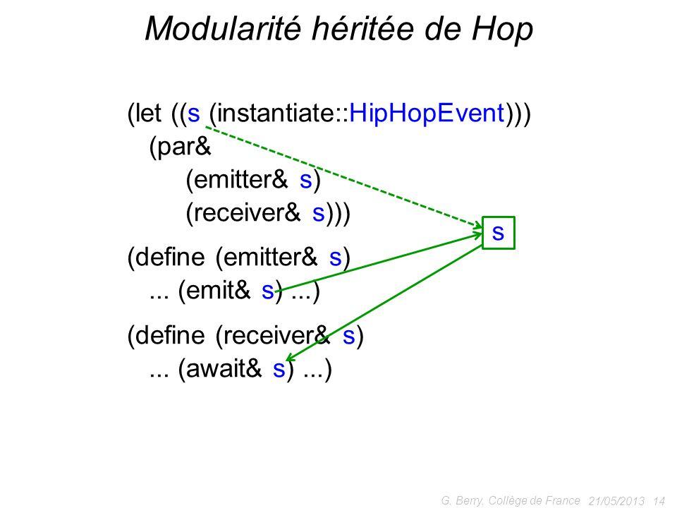Modularité héritée de Hop