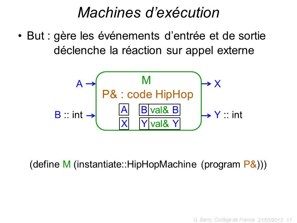 Machines d'exécution But : gère les événements d'entrée et de sortie