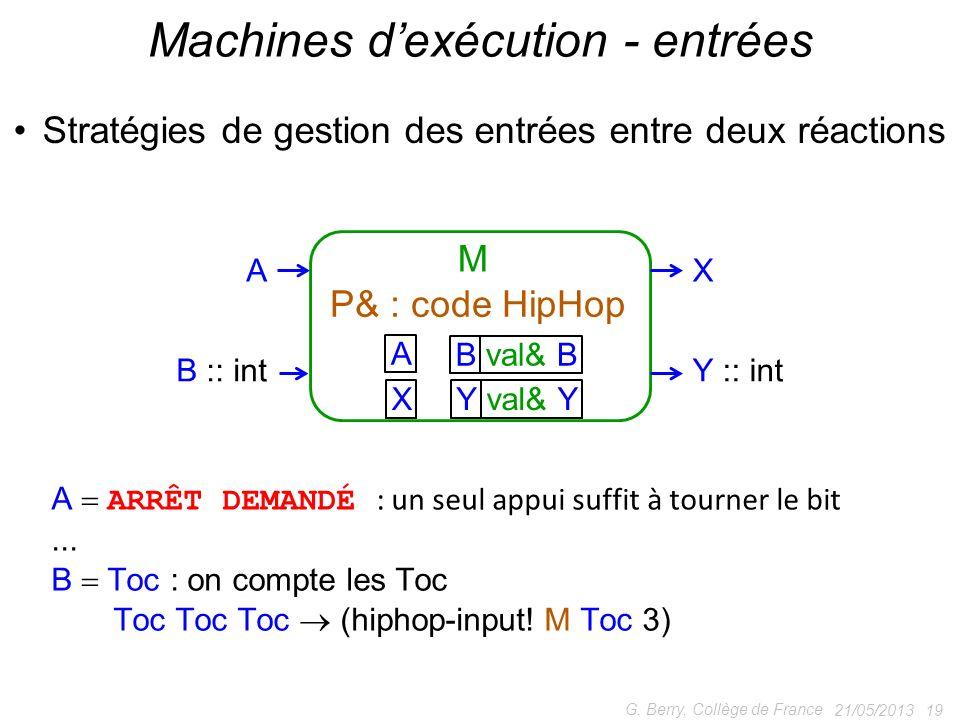 Machines d'exécution - entrées