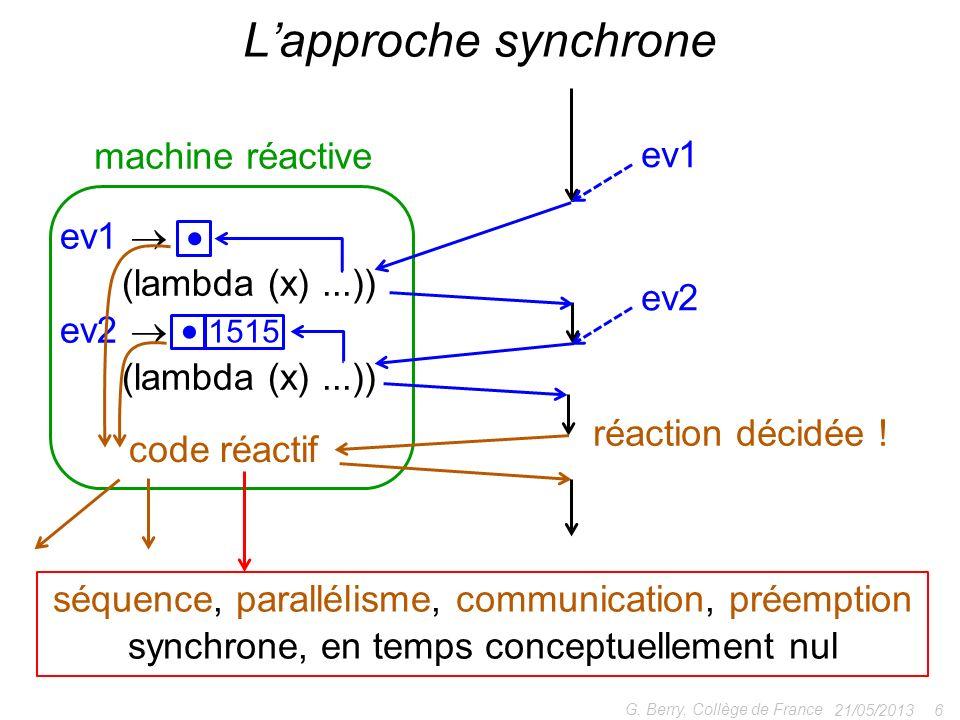 L'approche synchrone machine réactive ev1 ev1   (lambda (x) ...))