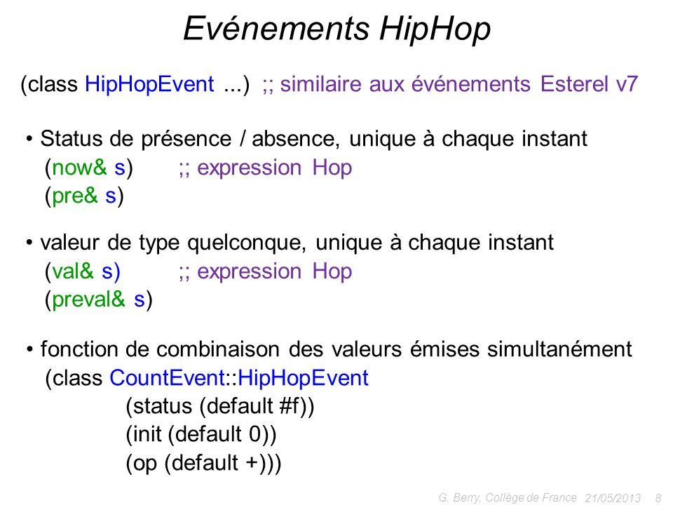 Evénements HipHop (class HipHopEvent ...) ;; similaire aux événements Esterel v7. Status de présence / absence, unique à chaque instant.