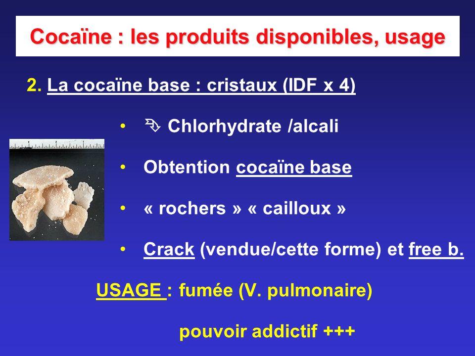Cocaïne : les produits disponibles, usage