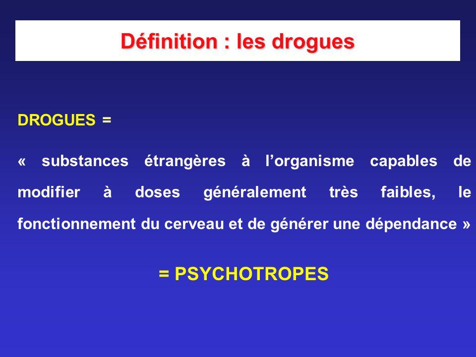 Définition : les drogues