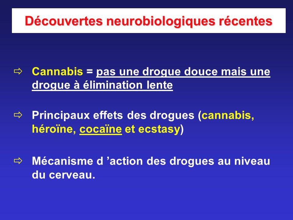 Découvertes neurobiologiques récentes