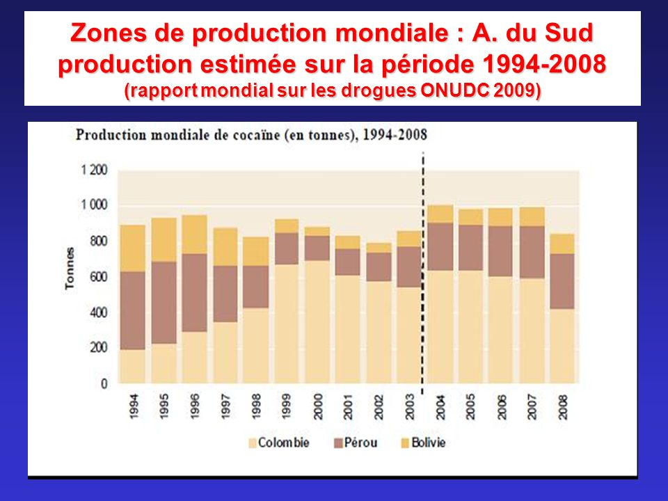 Zones de production mondiale : A