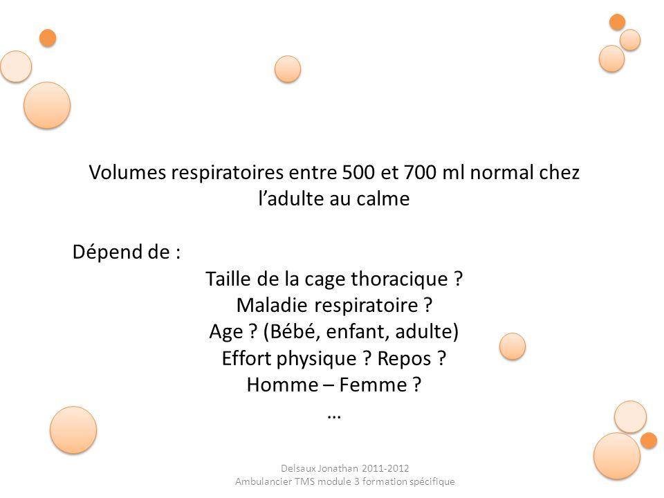 Taille de la cage thoracique Maladie respiratoire