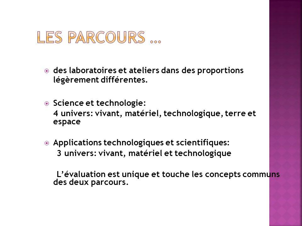 Les parcours … des laboratoires et ateliers dans des proportions légèrement différentes. Science et technologie: