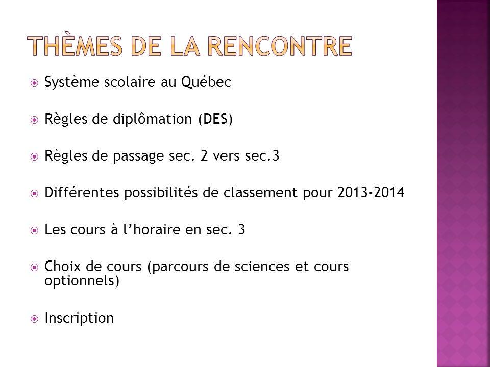 Thèmes de la rencontre Système scolaire au Québec
