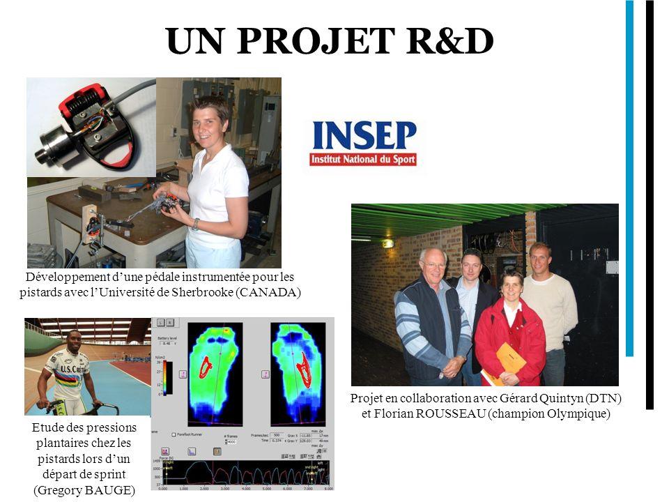 Un projet R&D Développement d'une pédale instrumentée pour les pistards avec l'Université de Sherbrooke (CANADA)