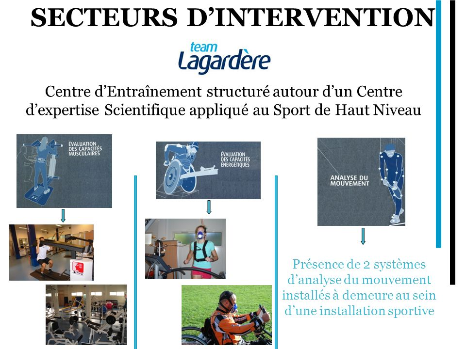 secteurs d'intervention