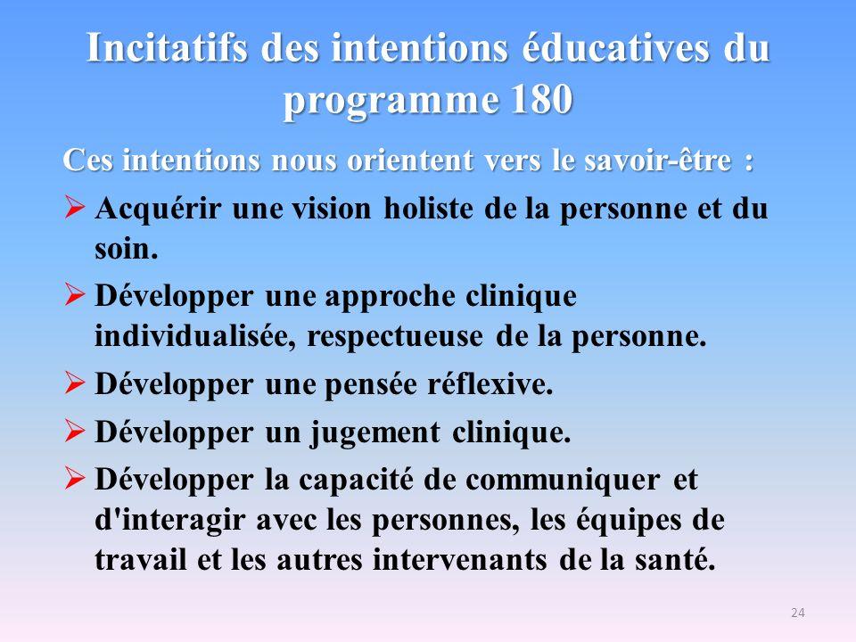 Incitatifs des intentions éducatives du programme 180