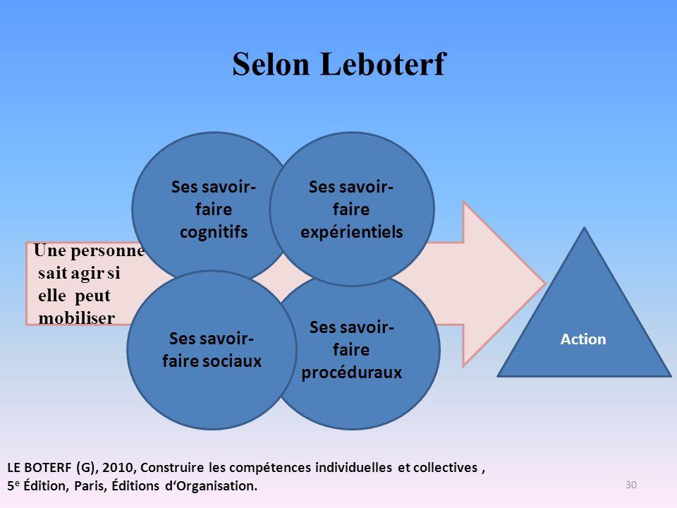 Selon Leboterf Ses savoir-faire cognitifs