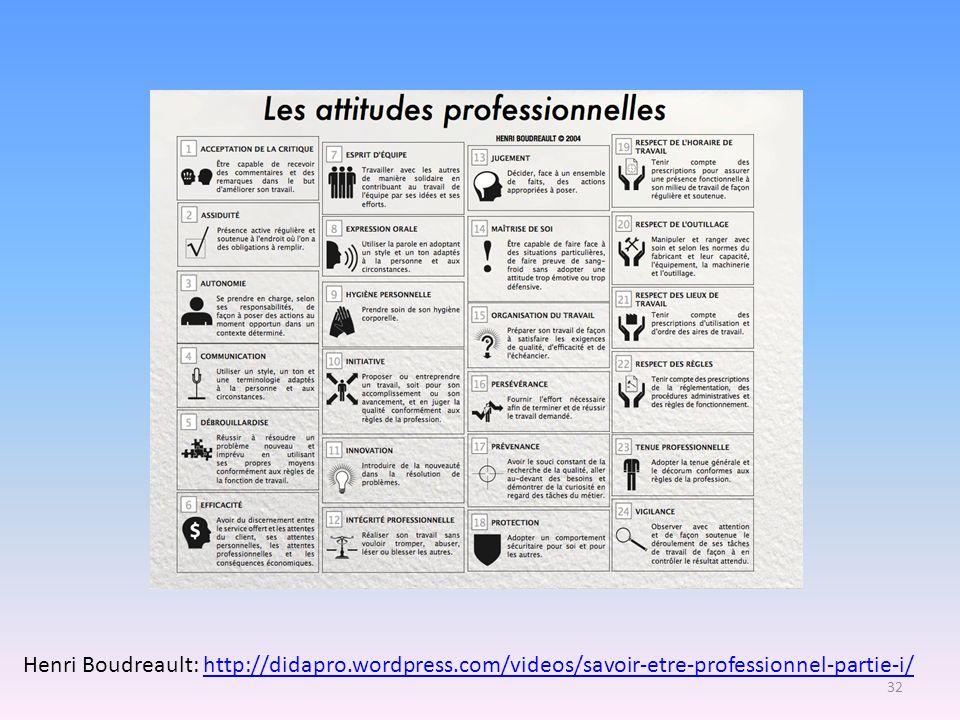 Henri Boudreault: http://didapro. wordpress