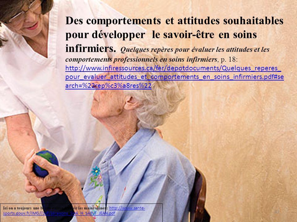 Des comportements et attitudes souhaitables pour développer le savoir-être en soins infirmiers. Quelques repères pour évaluer les attitudes et les comportements professionnels en soins infirmiers, p. 18: http://www.infiressources.ca/fer/depotdocuments/Quelques_reperes_pour_evaluer_attitudes_et_comportements_en_soins_infirmiers.pdf#search=%22rep%c3%a8res%22